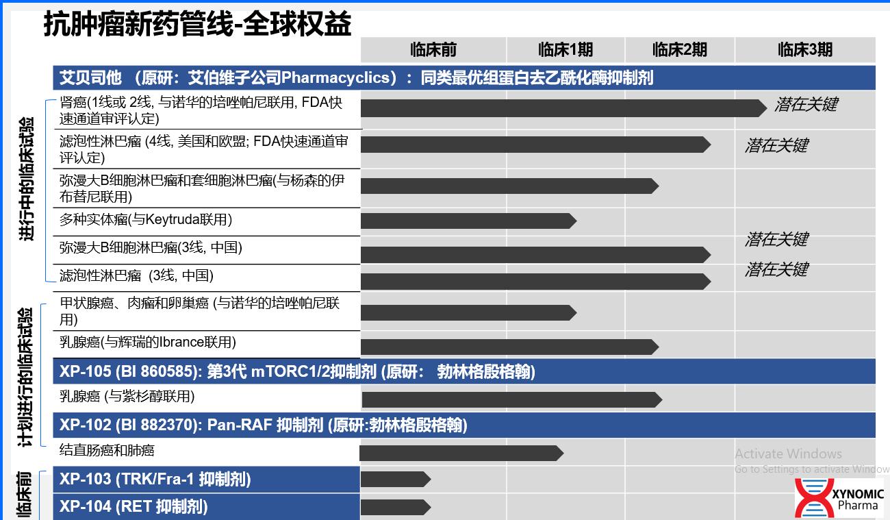 pipeline_v073019_cn